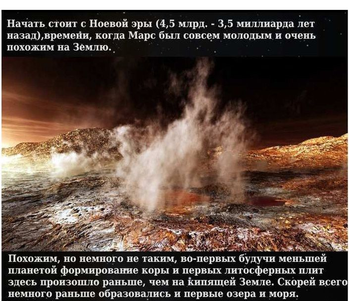 Станет ли Марс вторым домом для человечества? (38 фото)